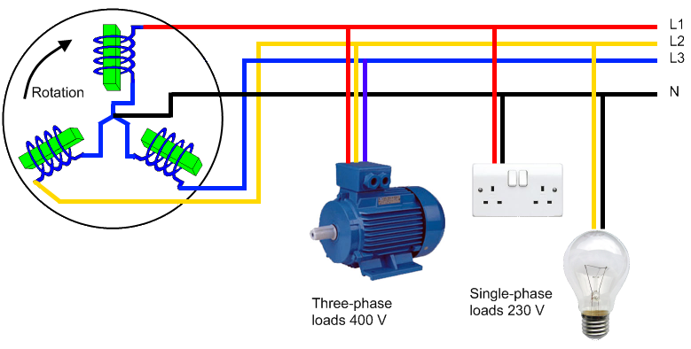 Home Wiring 3 Phase – The wiring diagram